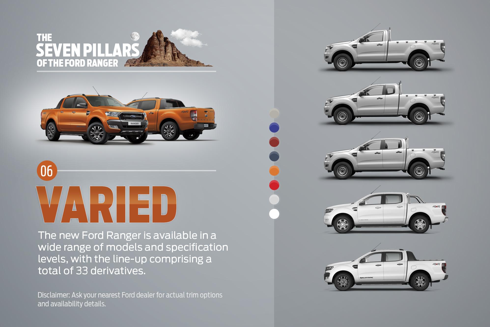 Ford Ranger Variants