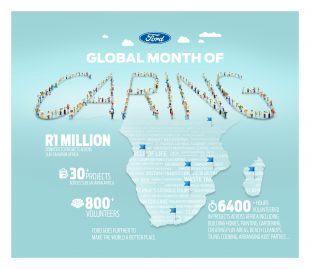Ford South Africa Global Month of Care2016